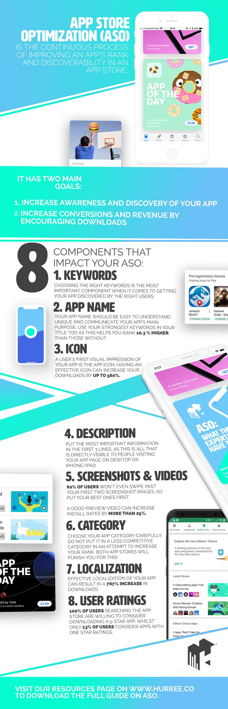 ASO-Infographic