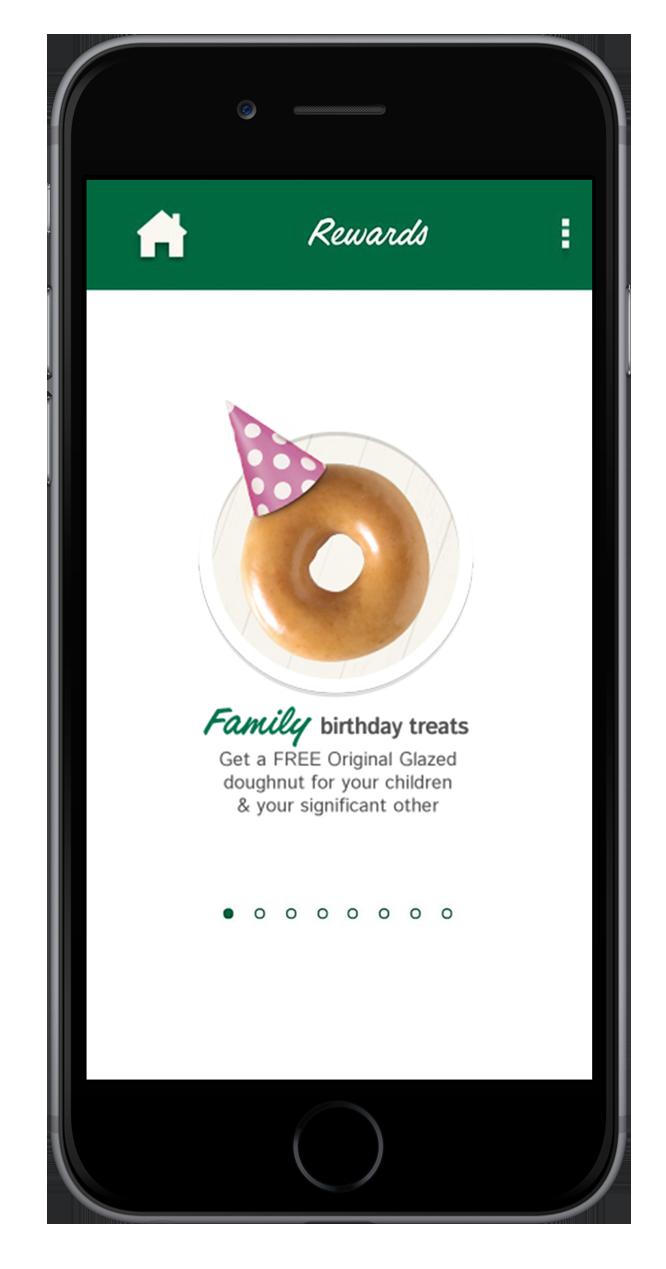 User-Segmentation-Birthday-Donut.png