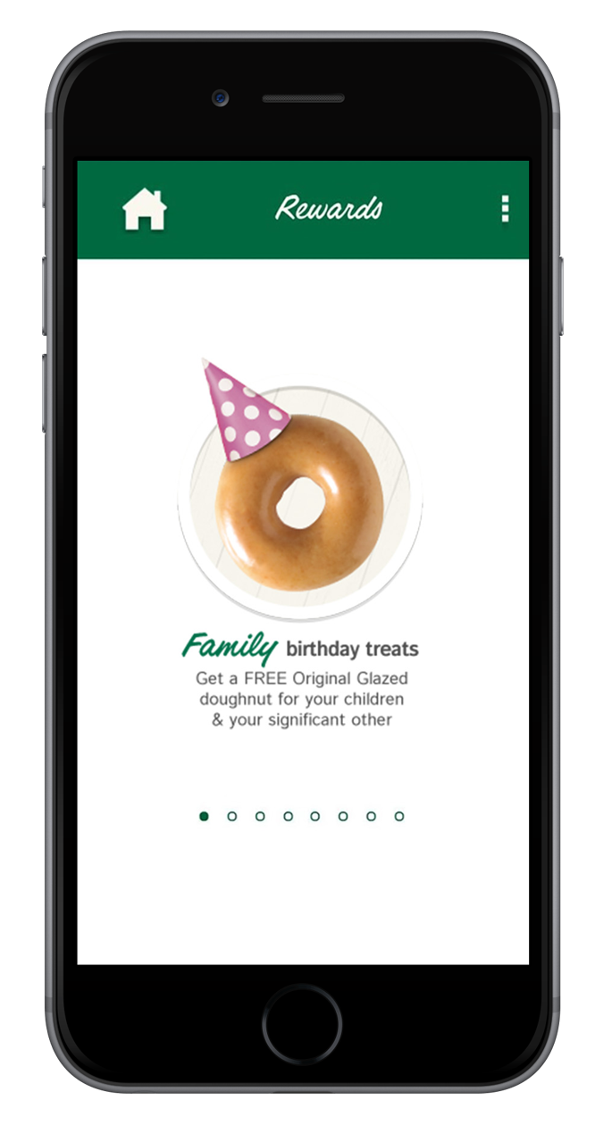 User-Segmentation-Birthday-Donut.png