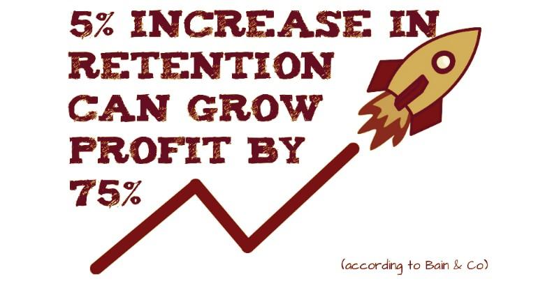 User-retention-user-profiles-how-to-improve-user-profiling-profit-rocket.jpg