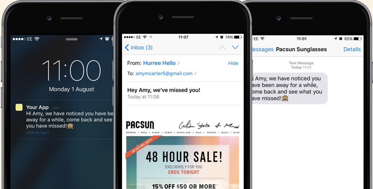 Multi channel marketing: push notification, email and SMS marketing