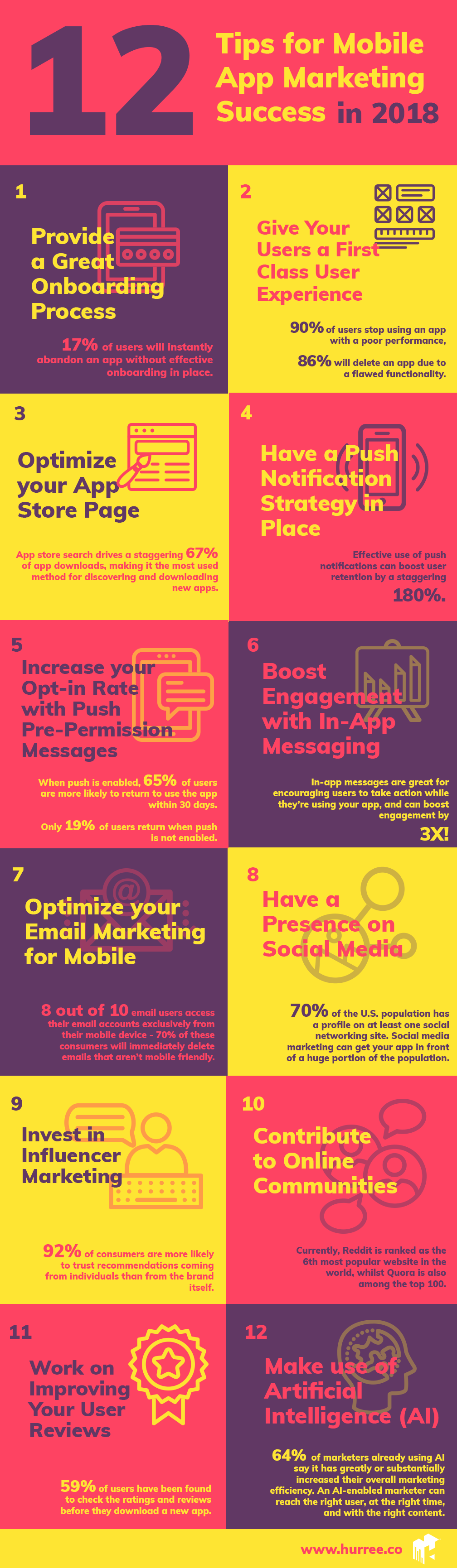 12-Mobile-Marketing-Tips-2018-Infographic