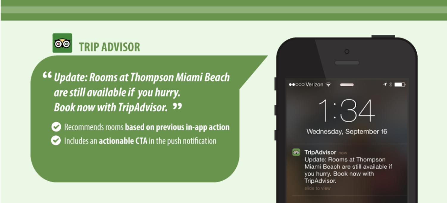 Tripadvisor-personalized-push-notification
