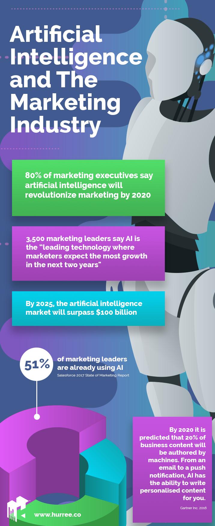 AI-Marketing.png