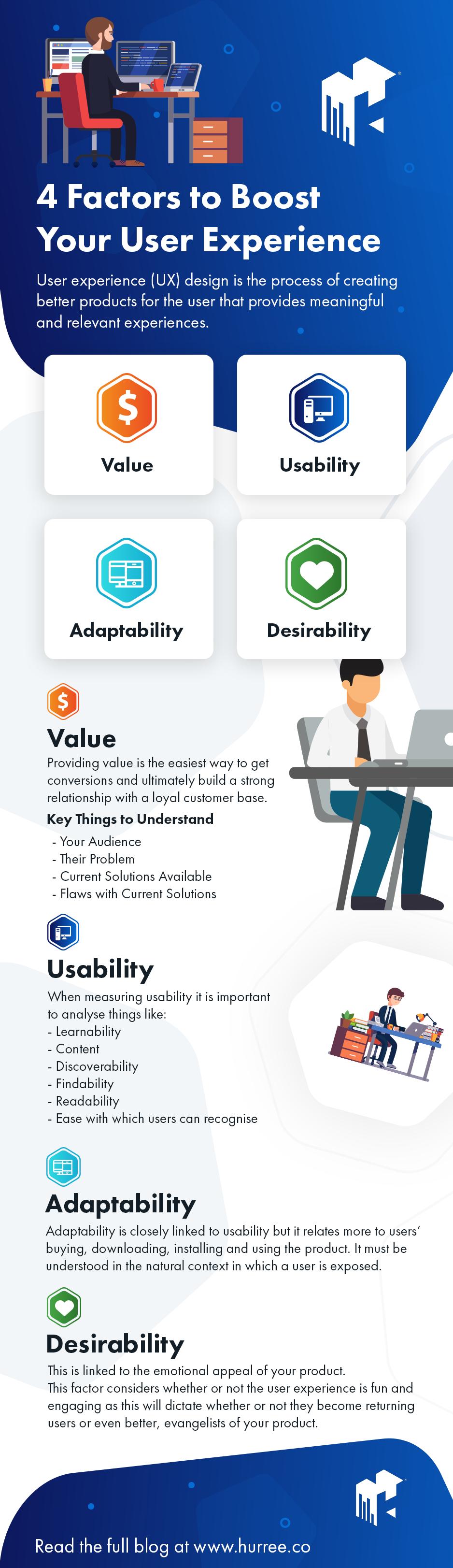 4-Factors-Boost-UX
