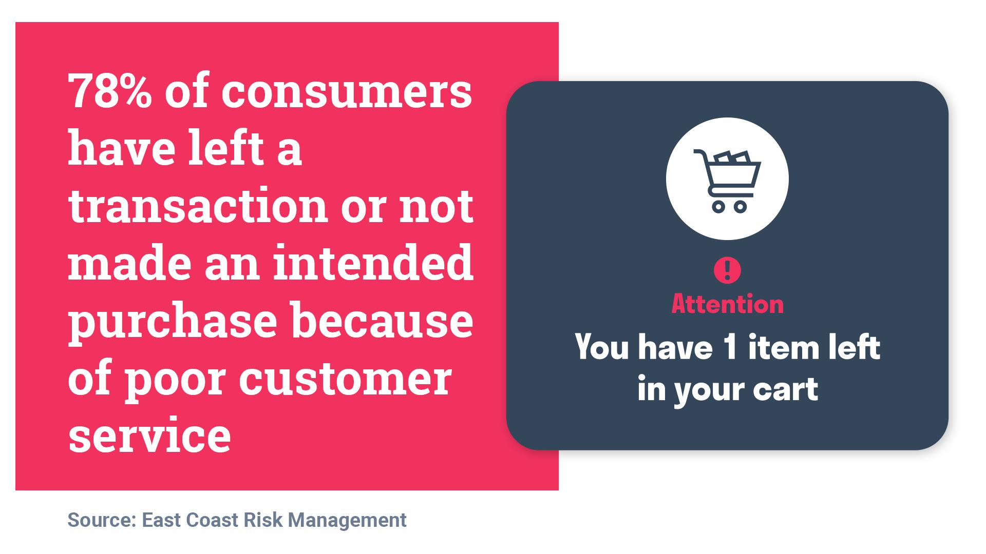 customer-service-importance-buyers-journey