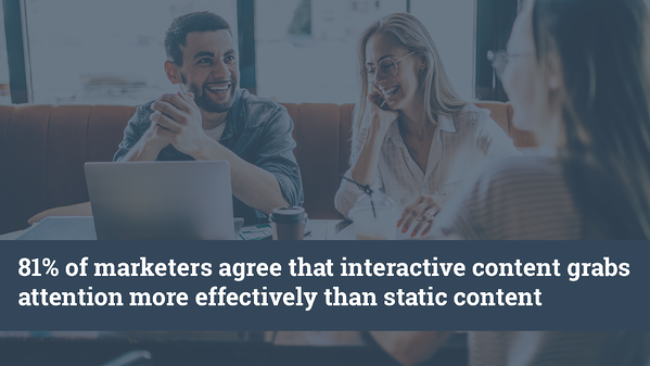 81% of marketers agree that interactive content grabs attention more effectively than static content. Content Marketing Institute. Hurree. Digital Transformation.