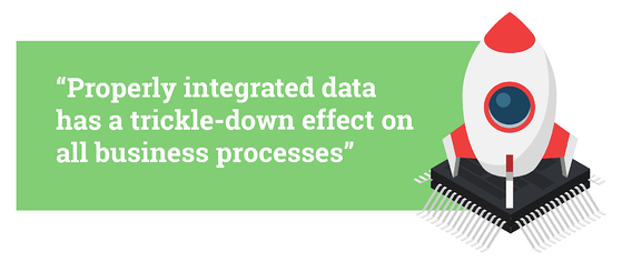 """Quote: """"Properly integrated data has a trickle-down effect on all business processes"""" (source: dataversity) [ A green square with white text on top, to the right there is a cartoon rocket sitting on a launch pad that resembles a microchip]"""