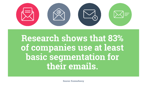 Research shows that 83% of companies use at least basic segmentation for their emails what is firmographic segmentation