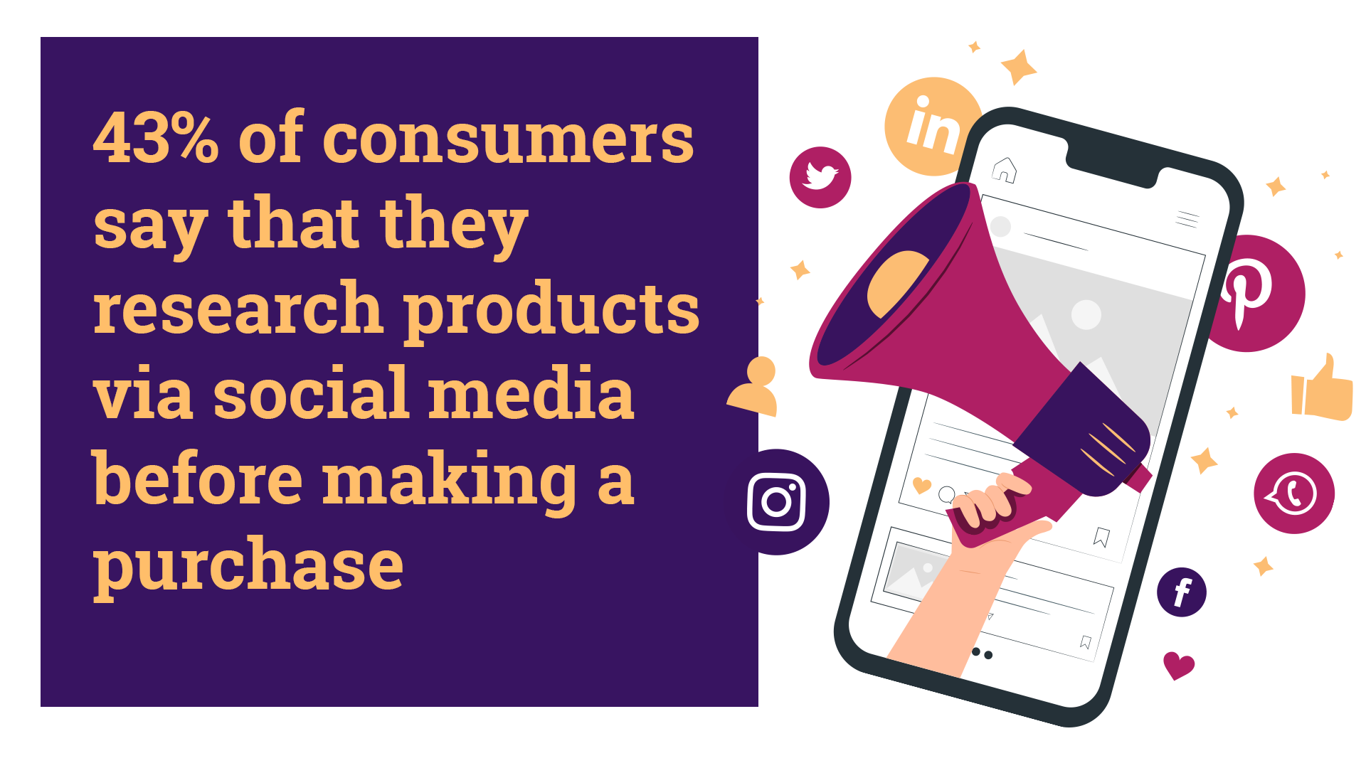 43% of consumers say that they research products via social media before making a purchase, social media, social media marketing, social media marketing strategy, market segmentation strategy