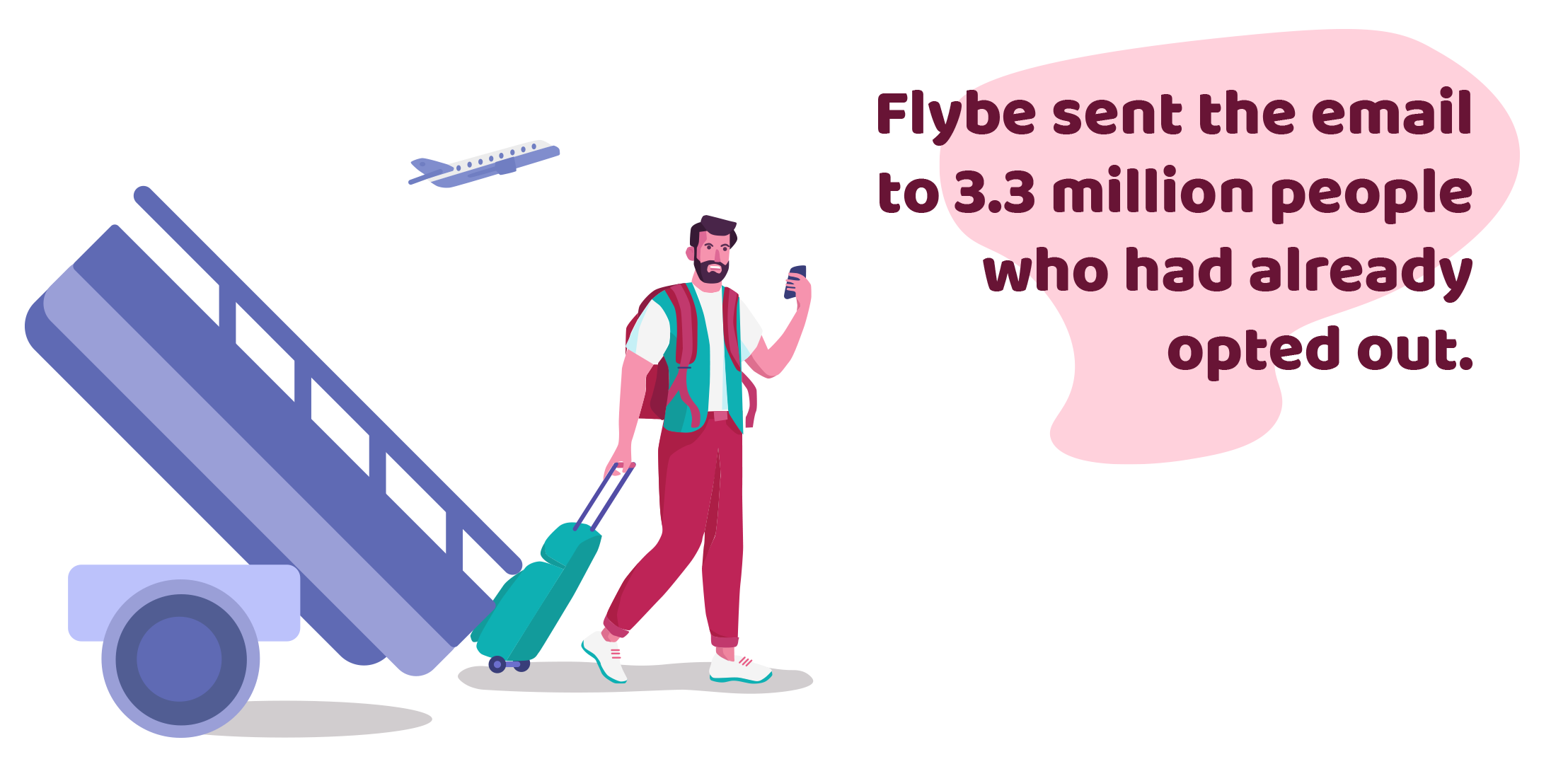 GDPR fines for Flybe