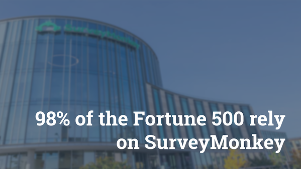 98% of the Fortune 500 rely on SurveyMonkey. Hurree. Customer Feedback.