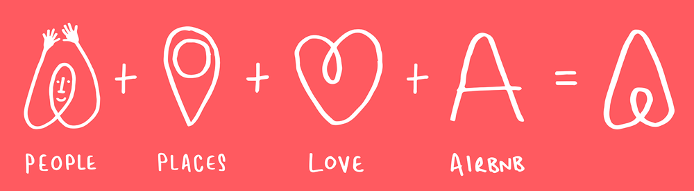 Creation of the air bnb logo that includes these aspects: people, places, love, and 'air bnb' to create the logo.