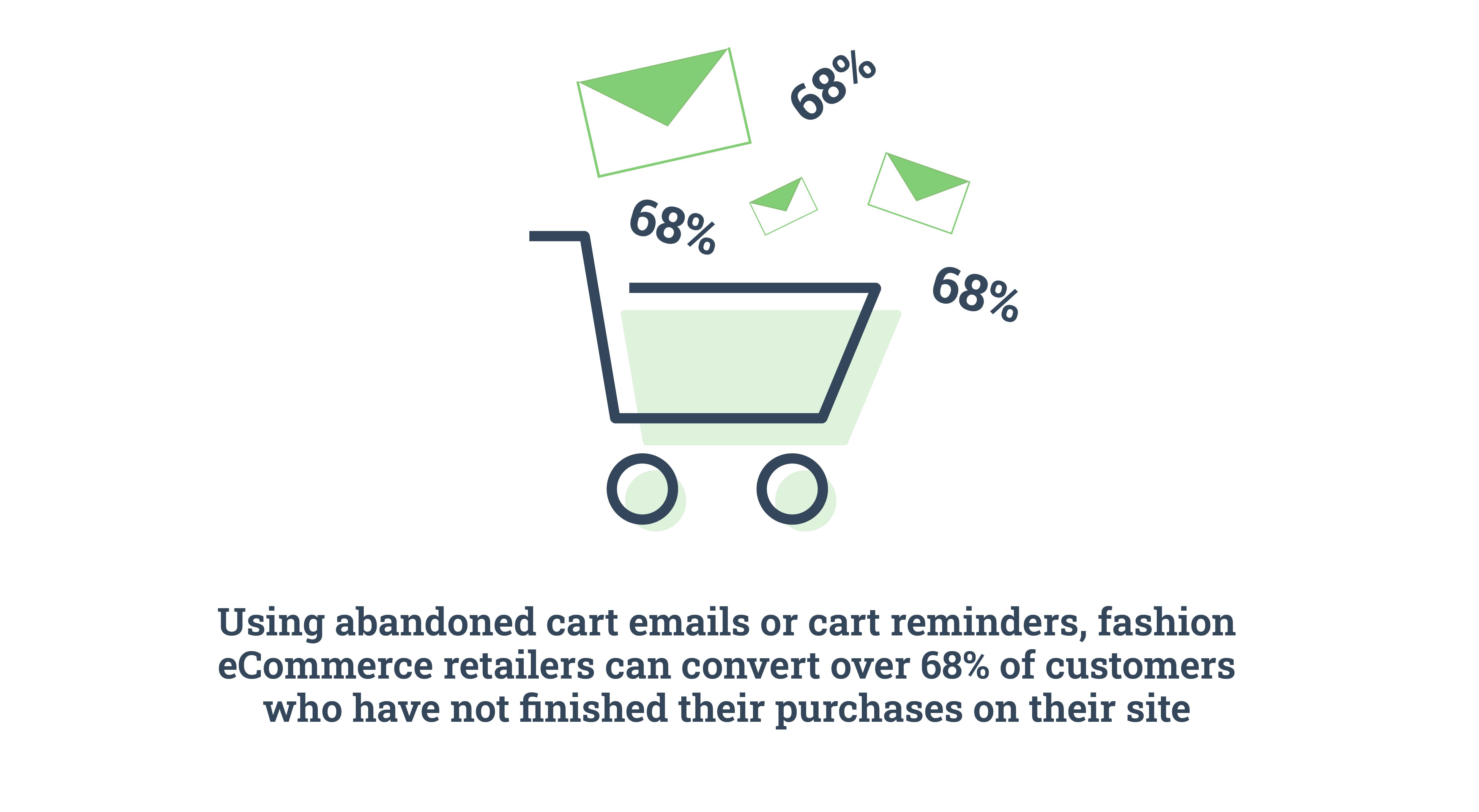 Abandoned cart statistic