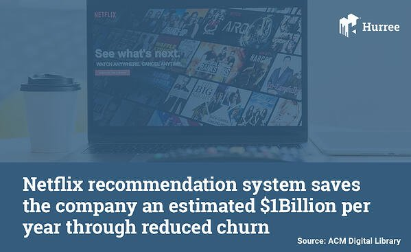 Netflix's recommendation system saves them a massive $1Billion per year through reduced churn. Hurree - The Segmentation Company.