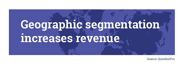 geographic segmentation increases revenue marketing strategy