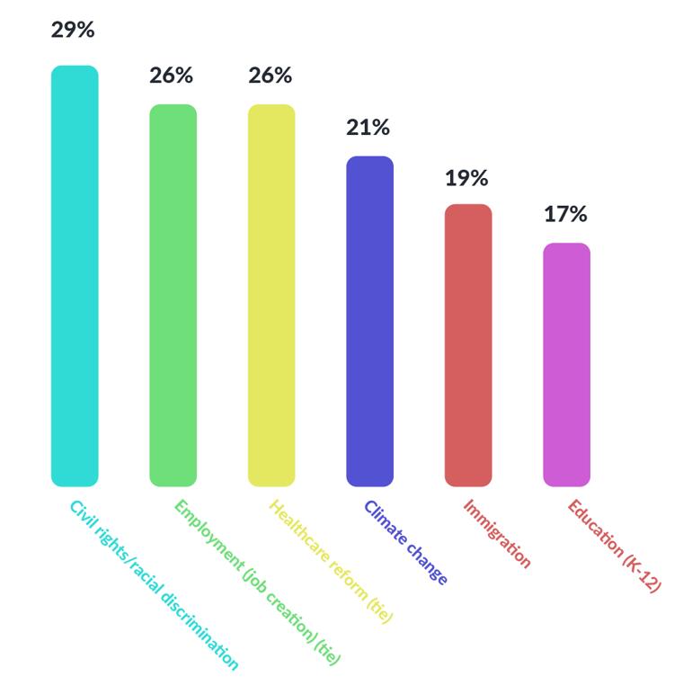 Renewal_Graph (1)