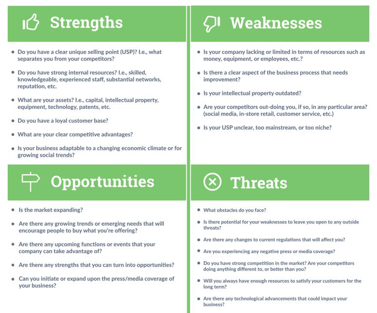 SWOT Analysis Template, Hurree - The Segmentation Company