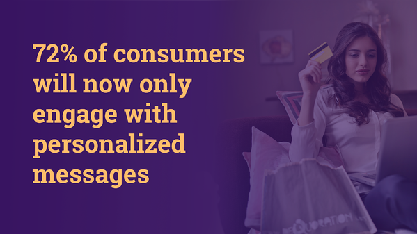 72% of consumers will now only engage with personalized messages, personalization, market segmentation strategy