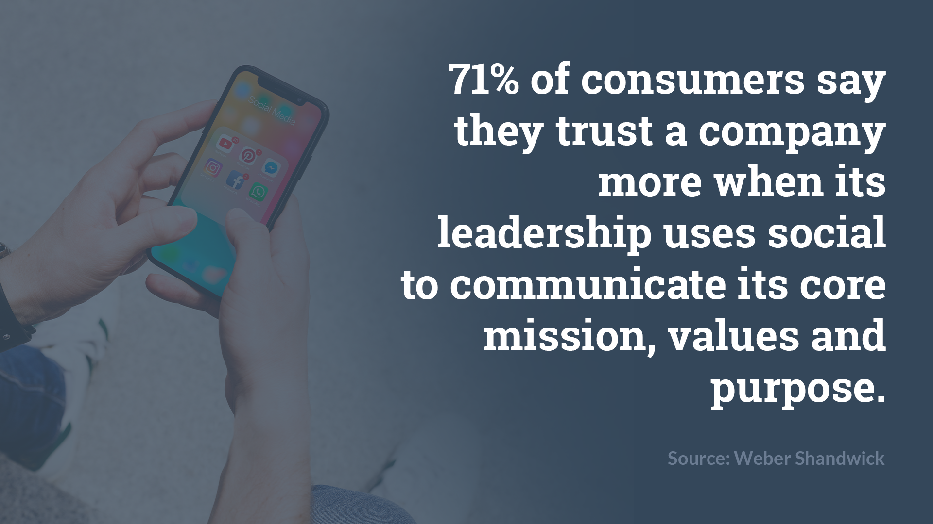 71% of consumers say they trust a company more when its leadership uses social to communicate its core mission, values and purpose