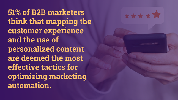 51% of B2B marketers think that mapping the customer experience and the use of personalized content are deemed the most effective tactics for optimizing marketing automation, market segmentation strategy