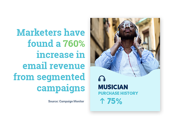 Marketers have found a 760% increase in email revenue from segmented campaigns. Hurree - the segmentation company.
