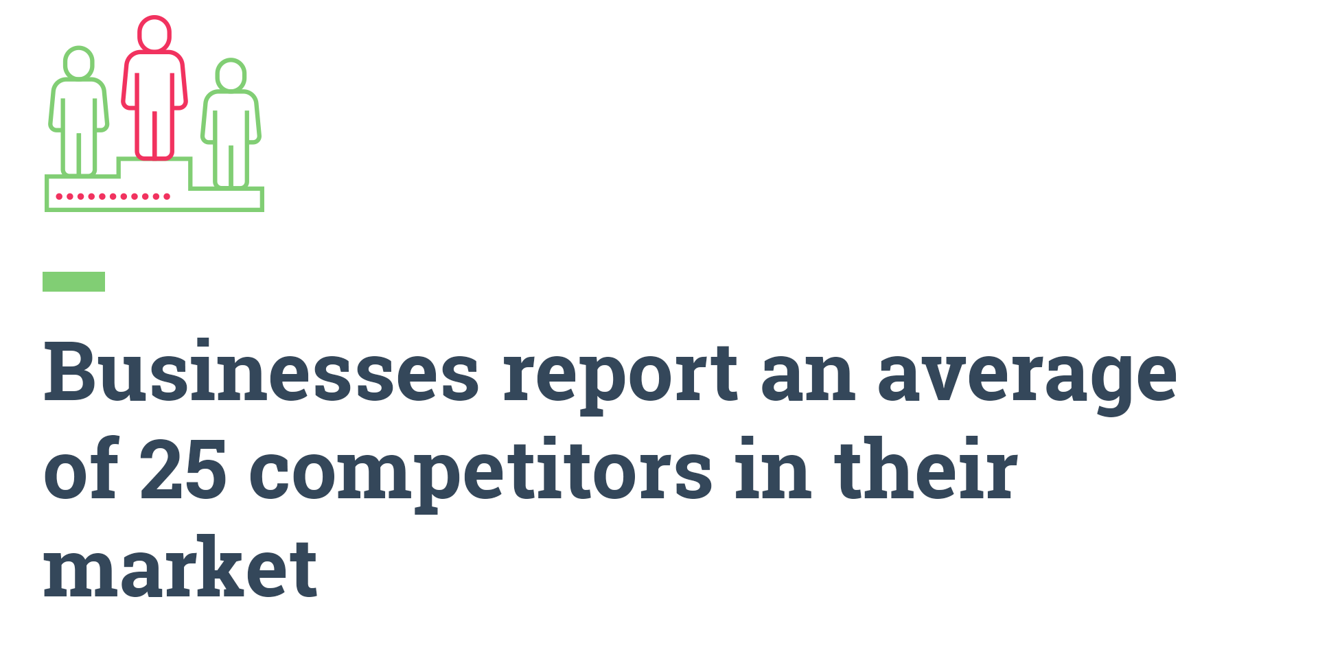 Businesses report an average of 25 competitors in their market. Competitor Analysis. Hurree.