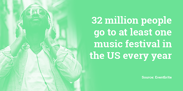 32 million people go to at least one music festival in the US every year. Hurree.