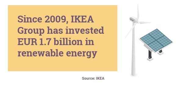 Ikea Mass Marketing Marketing Strategy Market Segmentation Renewable Energy