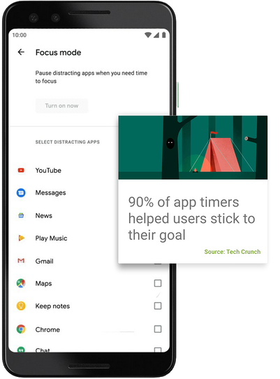 Statistic: 90% of app timers helped users stick to their goals. Android Q. Push Notifications.